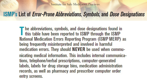 Error-Prone Abbreviations, Symbols, and Dose Designations
